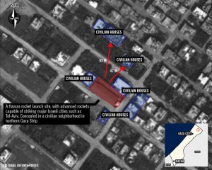 Hamas rocket launch site concealed in a civilian neighborhood in Gaza