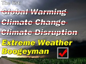 scary_climate_list