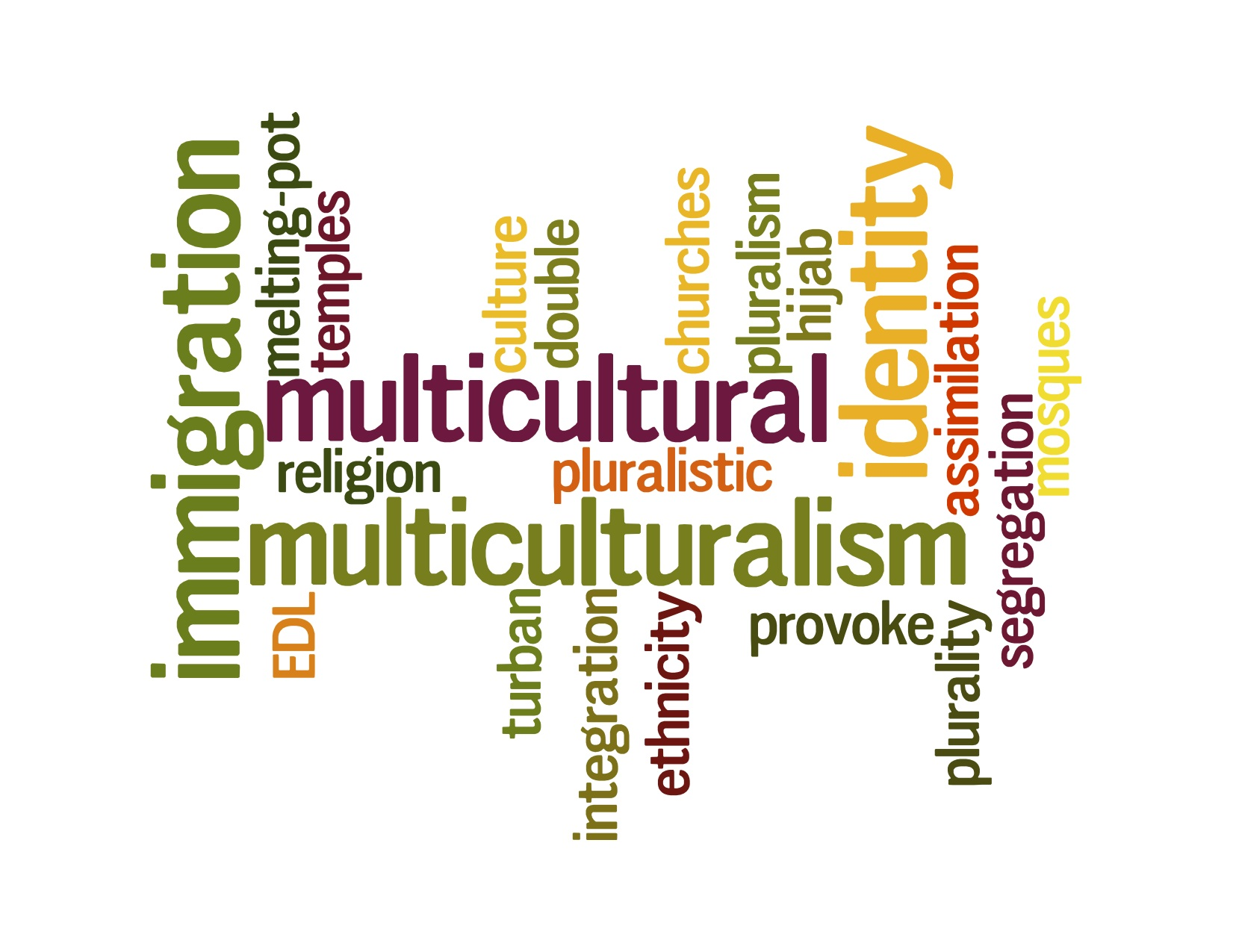 multicultural effects Executive summary multiculturalism has been a contested policy and concept since its introduction in australia in the 1970s while maintaining some core principles, in the three decades since its introduction, federal multicultural policy statements have evolved in response to changing government priorities and responses to the challenges facing.