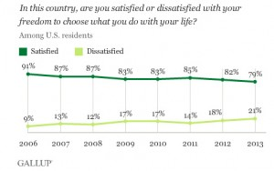 Gallup Poll.tiff