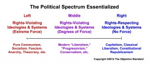 Political-Spectrum-Essentialized6