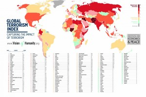 Global Terrorism Index 2014 Results Map