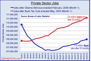 private-sector-job-growth