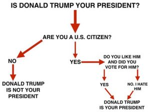 Is He Your President?